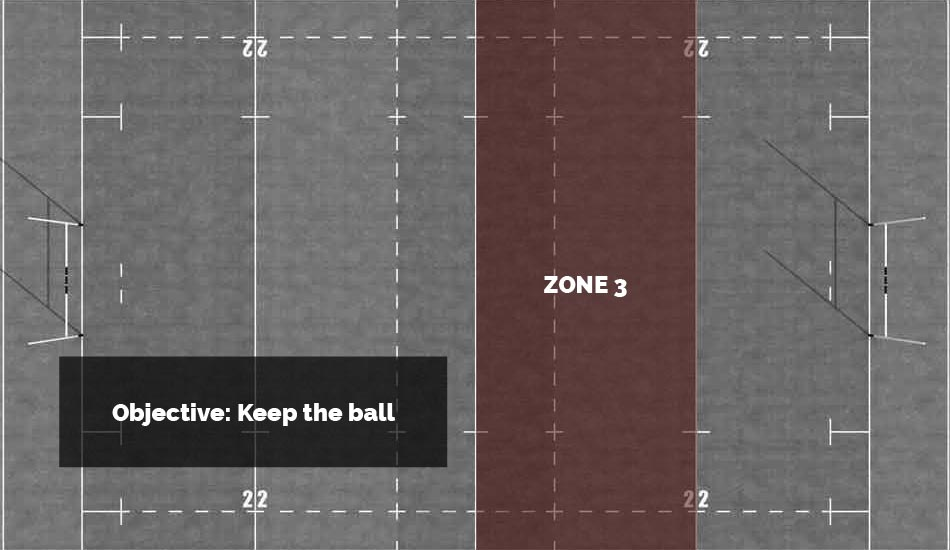 coaching zone system zone 3 in rugby