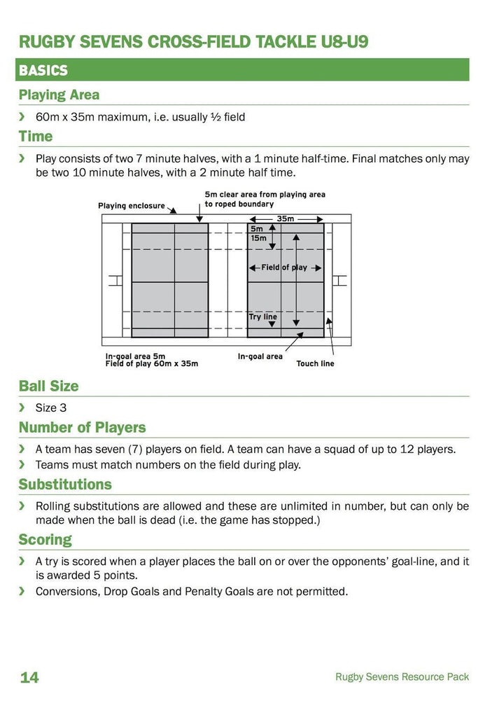 rugby 7s resources