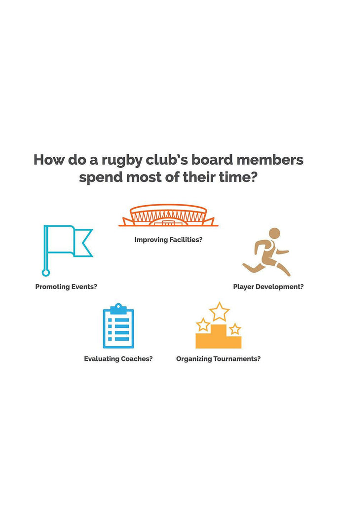 rugby club spending power
