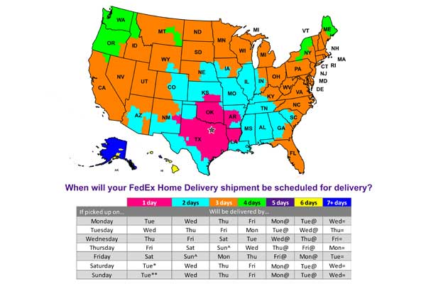 FedEx Home Delivery / Ground Now Available!