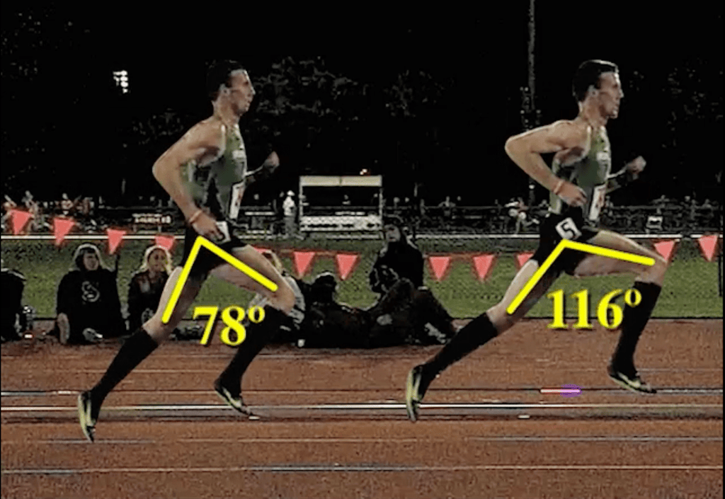 How to Run with Proper Form