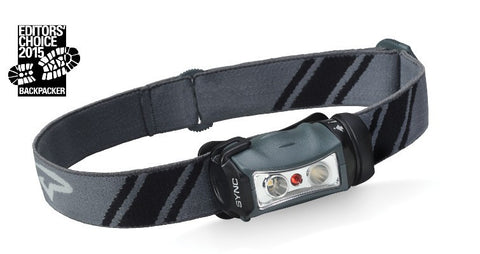 Headlamps for running at night