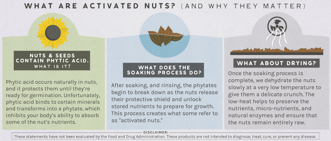 Buy Wildly Organic Nuts and Seeds