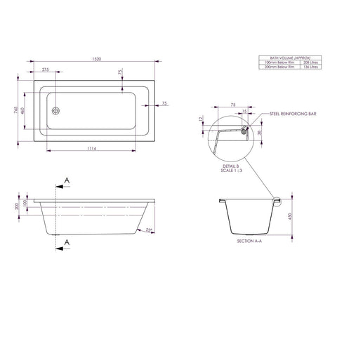 1520 x 765 x 450 mm Cortez Bath Tub