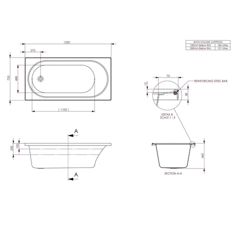 1520 x 755 x 445 mm Turin Bath Tub