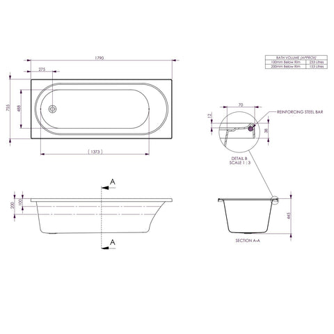 1790 x 755 x 445 mm Turin Bath Tub