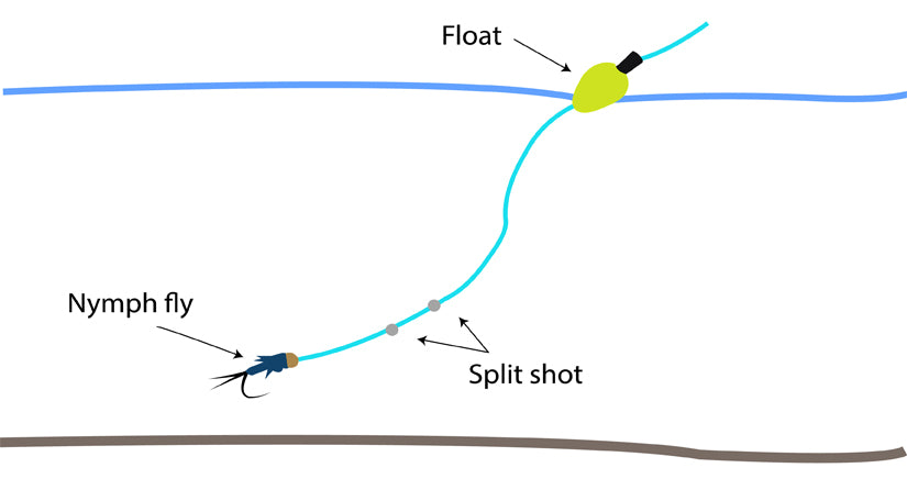 how to rig a wet fly on a spinning rod