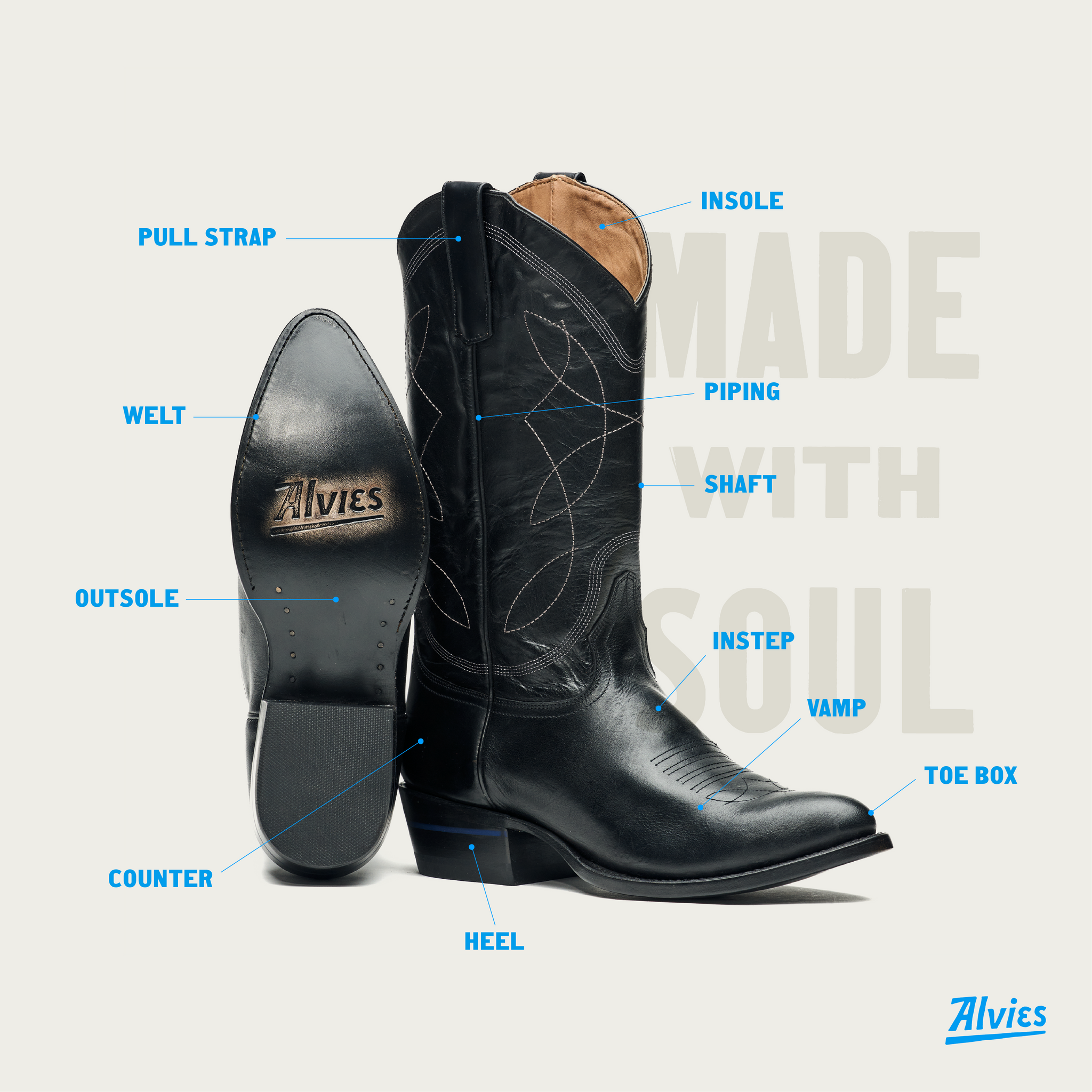 From heel to toe: the anatomy of a cowboy boot