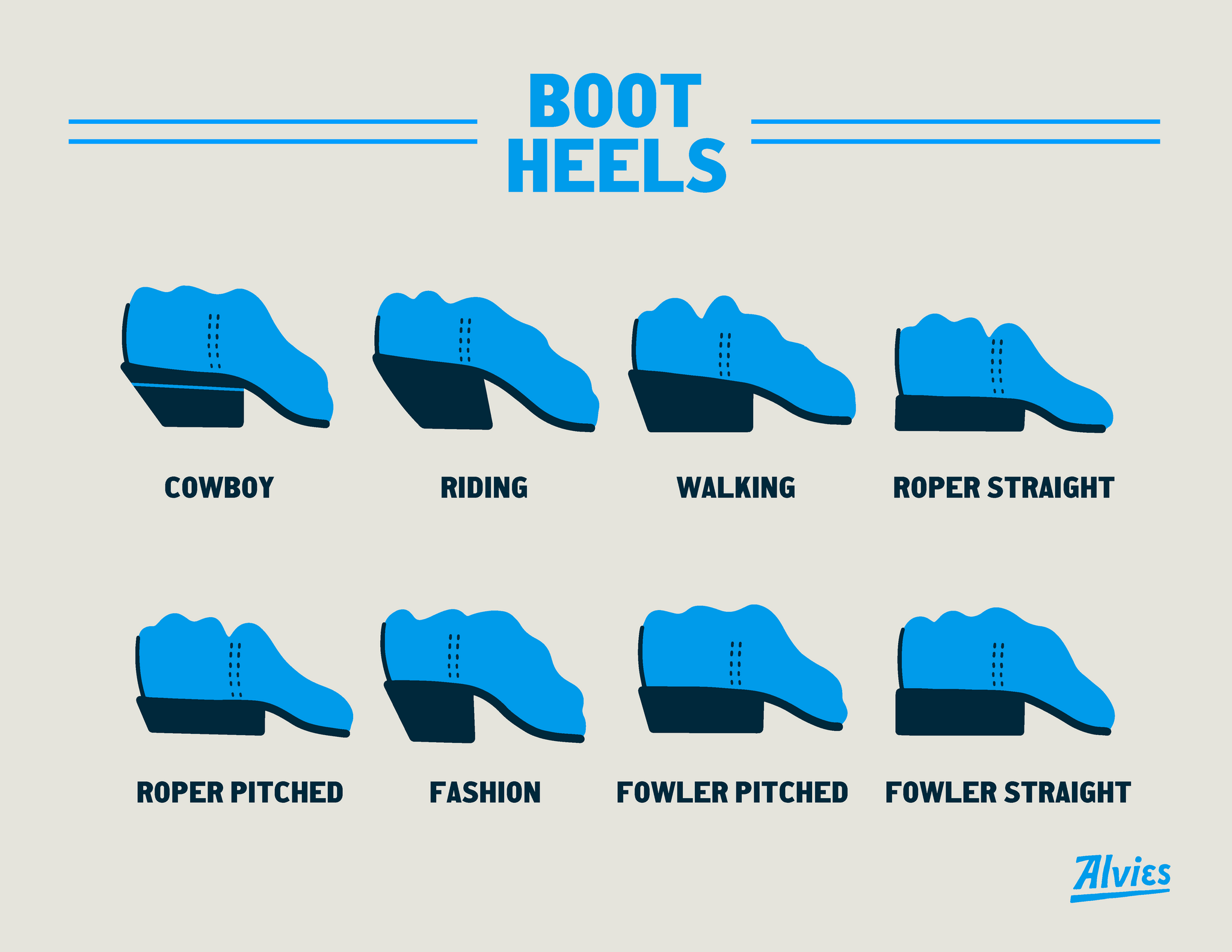 COWBOY BOOT HEEL STYLES (AND WHY ALVIES BOOTS HAVE COWBOY HEELS)