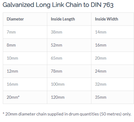 Galvanized Long Link Chain to DIN 763