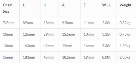 Grade 80 Clevis Grab Hook Specification Table