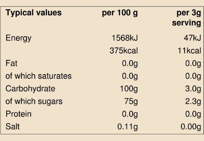 coconut blossom sugar nutritional info