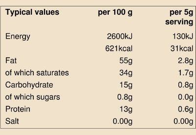 raw cacao nibs nutritional info
