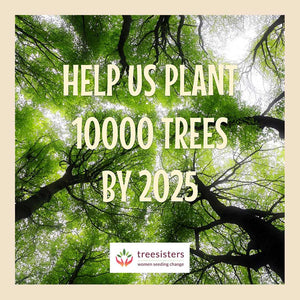 help us plant 10000 trees by 2025