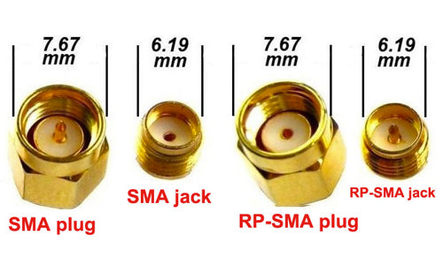 SMA and RP-SMA connectors