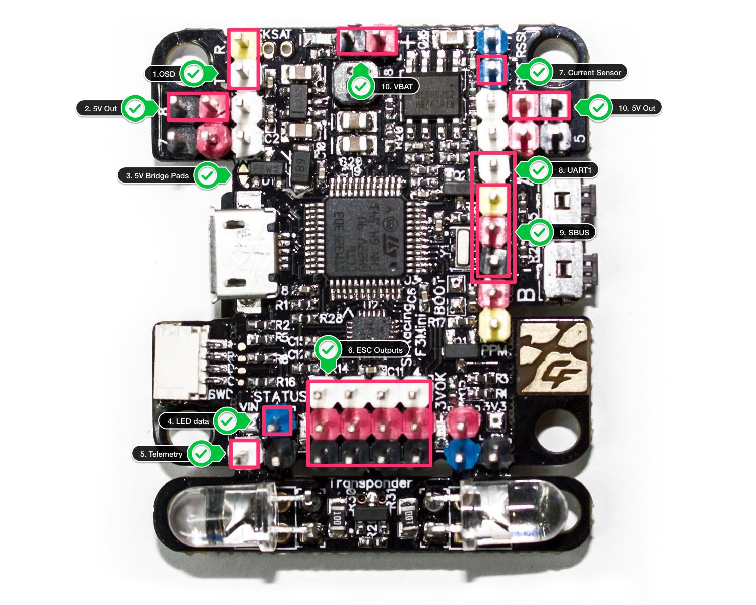Annotated diagram of the SPRacingF3Mini flight controller