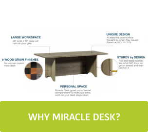 Why the Miracle Desk?