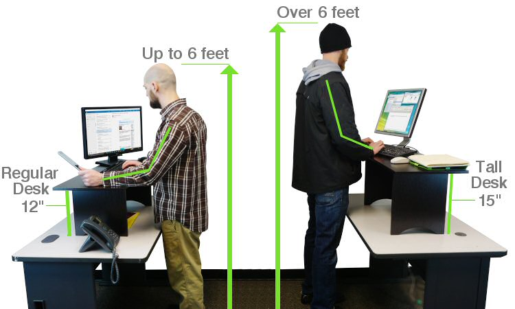 Miracle Desk height comparison