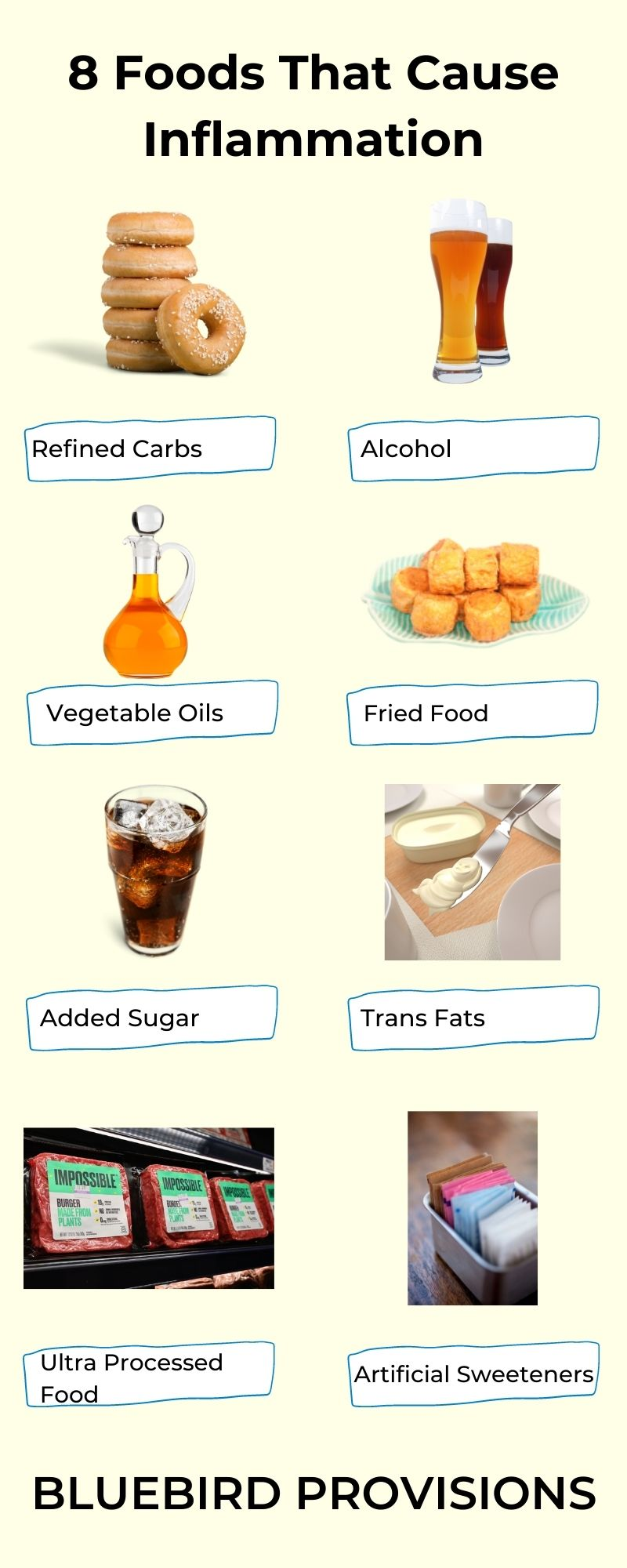 8 Foods that cause Inflammation