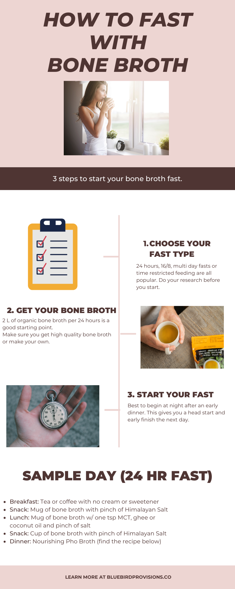 Fasting with Bone Broth Infographic