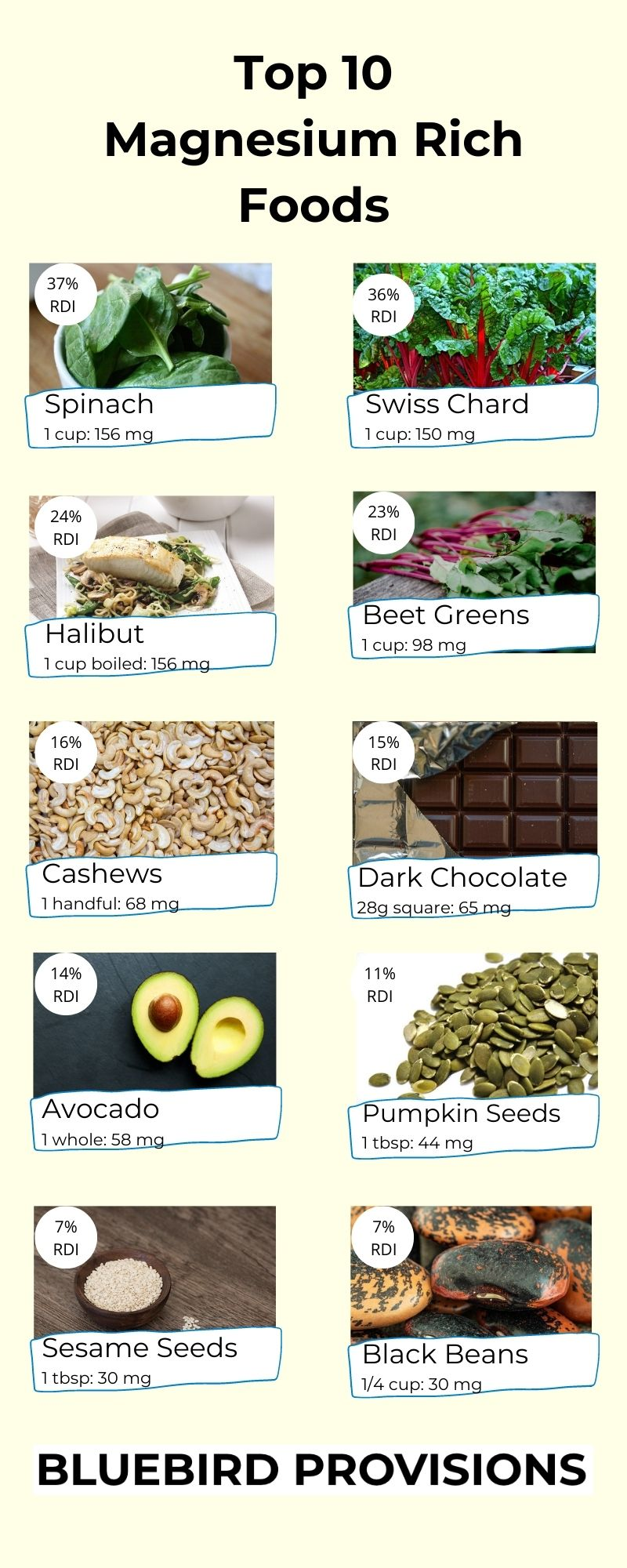 Foods High in Magnesium Infographic