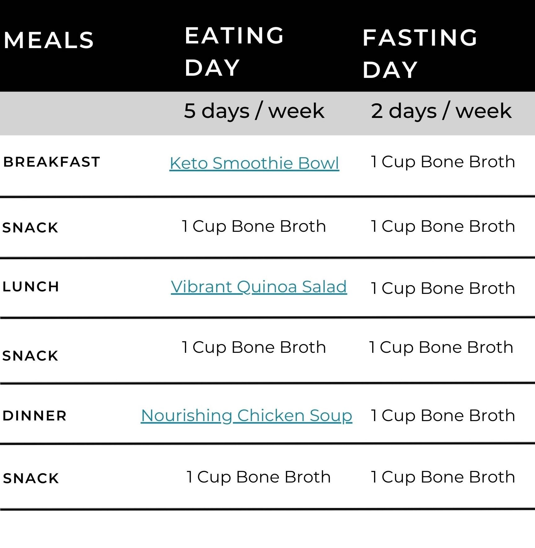 bone broth diet guide and sample meal chart