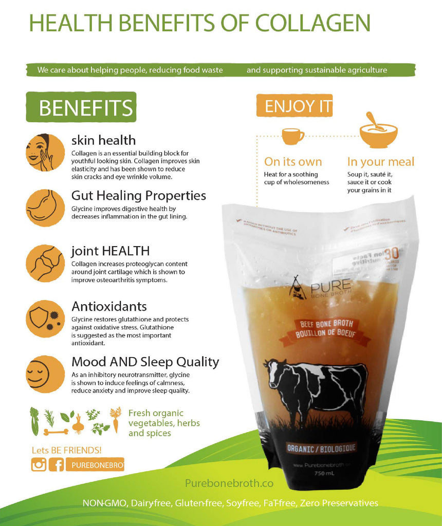 Benefits of collagen infographic