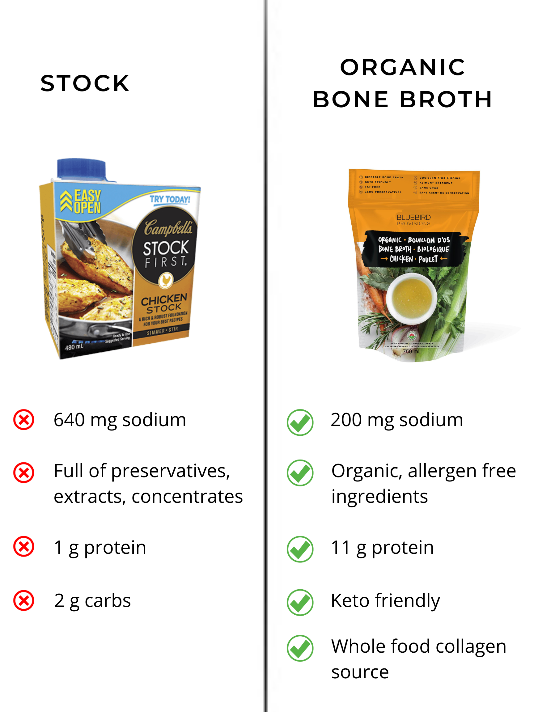 what is bone broth compared to stock?