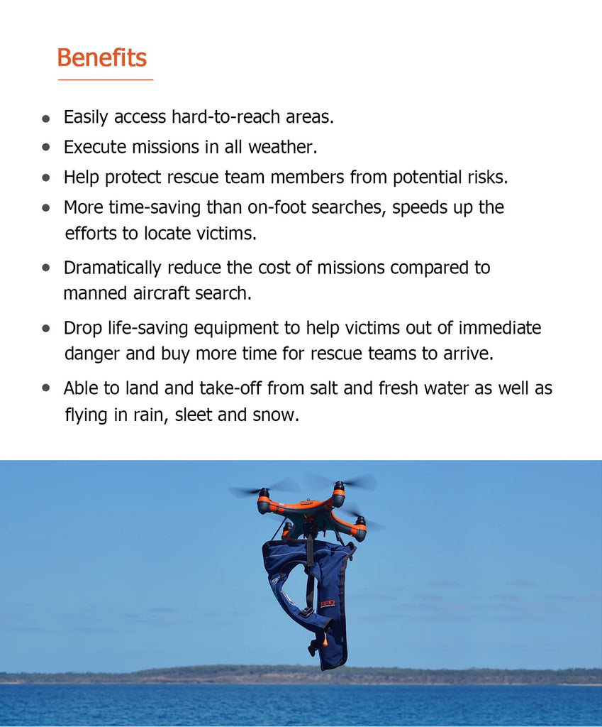 Drone Addiction - Swellpro 3+ Search and Rescue - Image 3