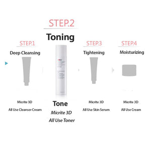 Skincare routine steps with Toner