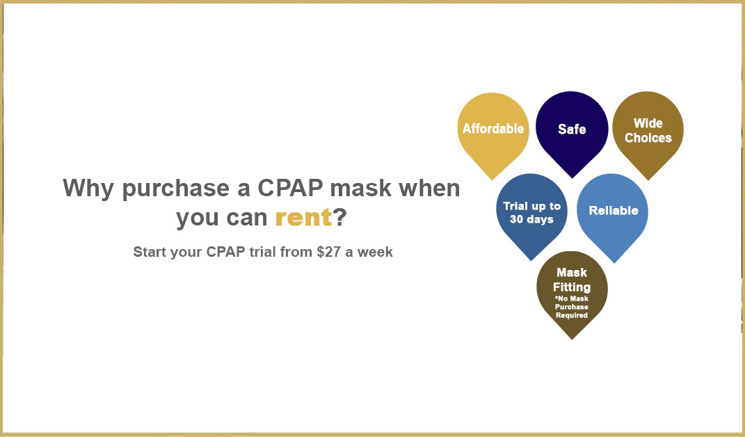 CPAP Equipment Rental, ResMed Supplies Singapore | 3R Medical