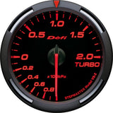 Defi Gauges - Racer - TB Developments