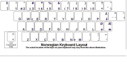 Norwegian Keyboard Stickers - Blue -