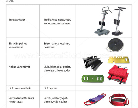 Assistive Products and Help for Elderly Patients Labelled