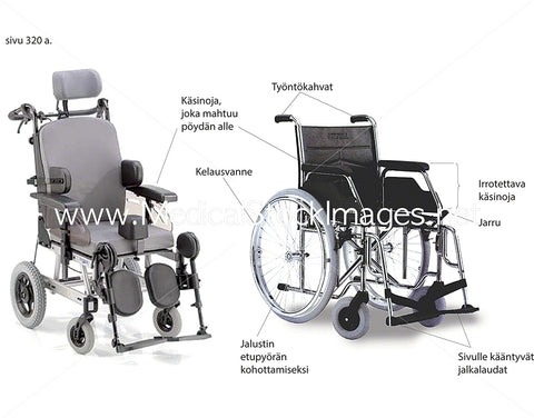 Two Different Wheelchair Styles with Labels