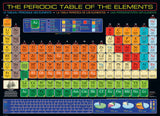The Periodic Table of the Elements - 1000 Piece Jigsaw Puzzle