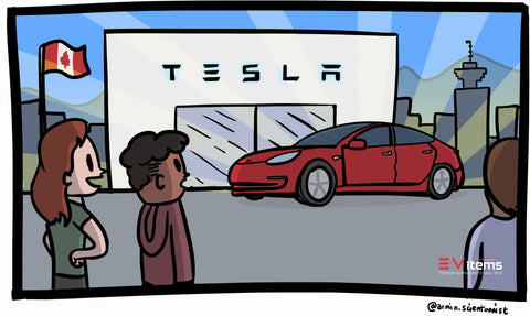 Tesla Car Shop