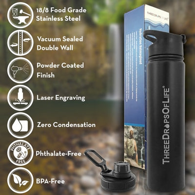 25oz Vacuum Insulated Water Bottle
