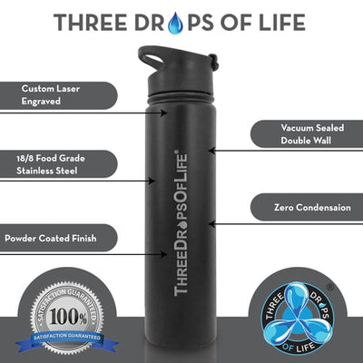 Black 25oz Insulated Water Bottle