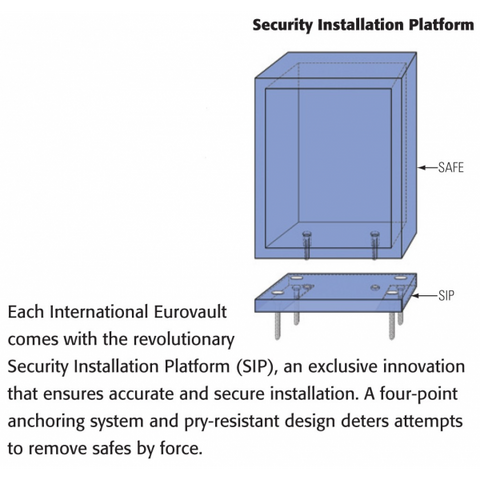 Security Installation Platform