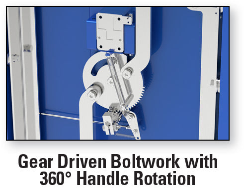 Gear Driven Boltwork with 360 degree handle rotation