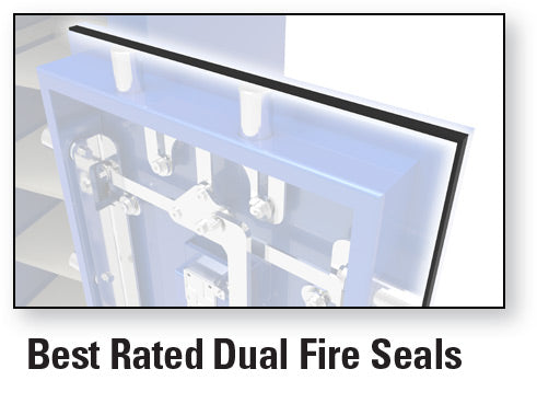 Best Rated Dual Fire Seals