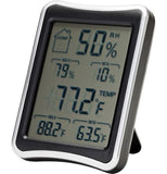 Accessories - SNAPSAFE 75909 Hygrometer