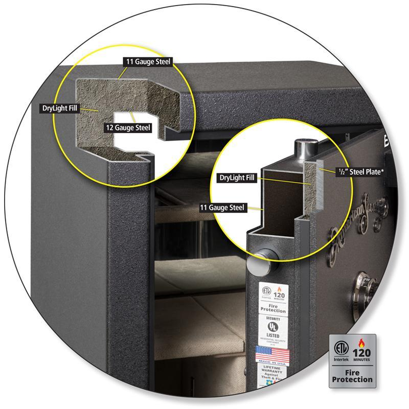 Gun Safes & Rifle Safe Products - AMSEC BF6636 Gun & Rifle Safe - 2019 Model