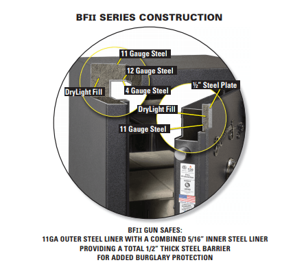 Gun Safes & Rifle Safe Products - AMSEC BFII6636 Gun & Rifle Safe - 2018 Model