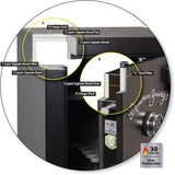 Gun Safes & Rifle Safe Products - AMSEC TF5517E5 30 Minute Gun & Rifle Safe