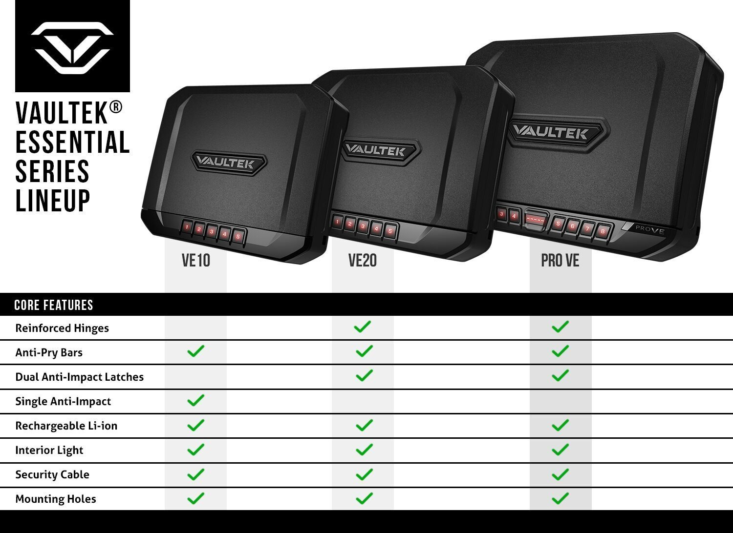 Handgun And Pistol Safes - Vaultek ProVe-BK Essential Series Pistol Safe