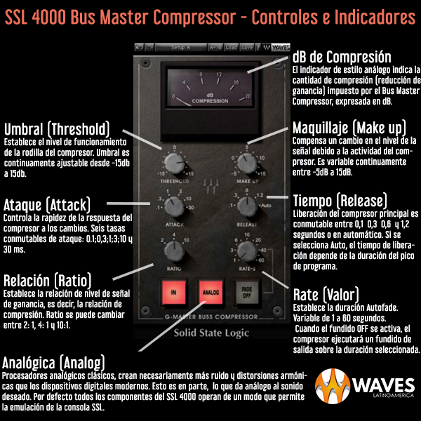 ssl g master buss compressor waves latino america waveslatinoamerica. Black Bedroom Furniture Sets. Home Design Ideas