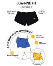 Infographic of BANG! mens premium swimwear premium fit bold colors gay miami florida beach sexy