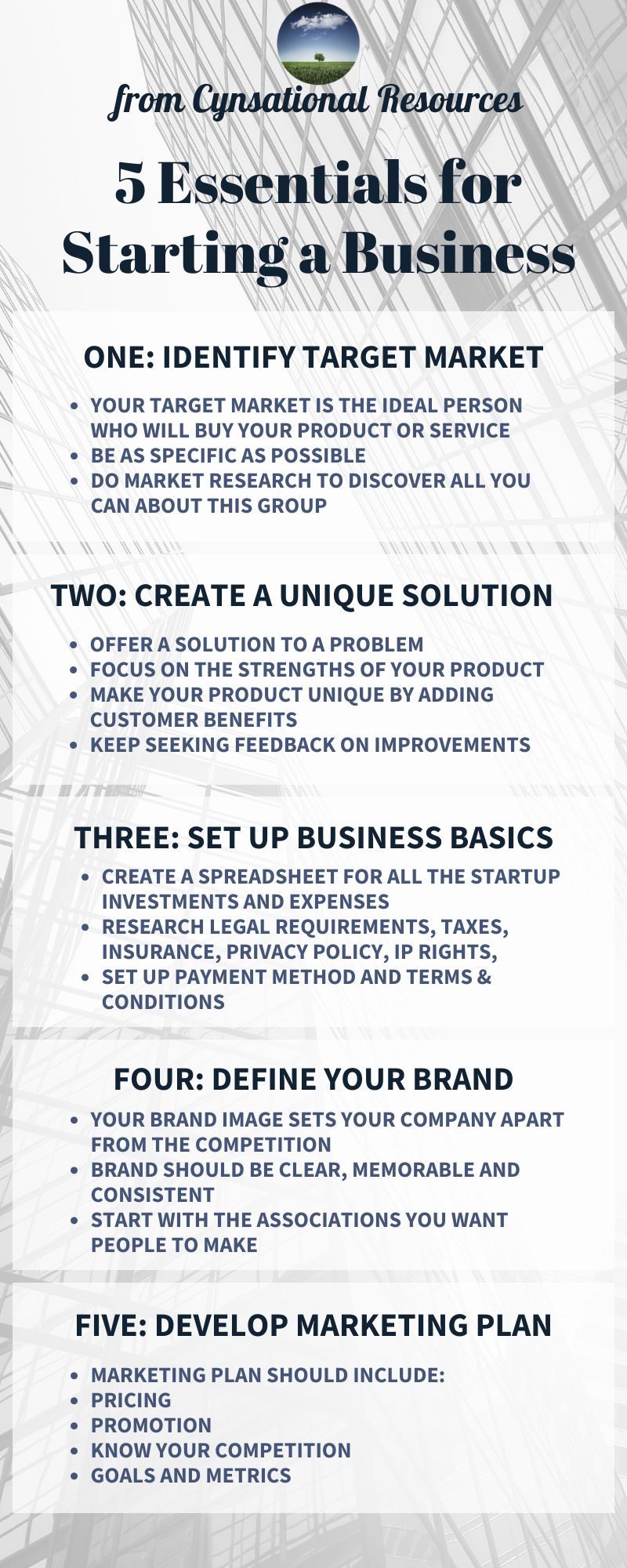 5 Essentials for Starting a Business
